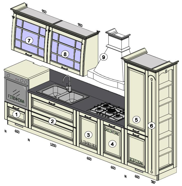 Cucina Stosa Bolgheri offerta outlet